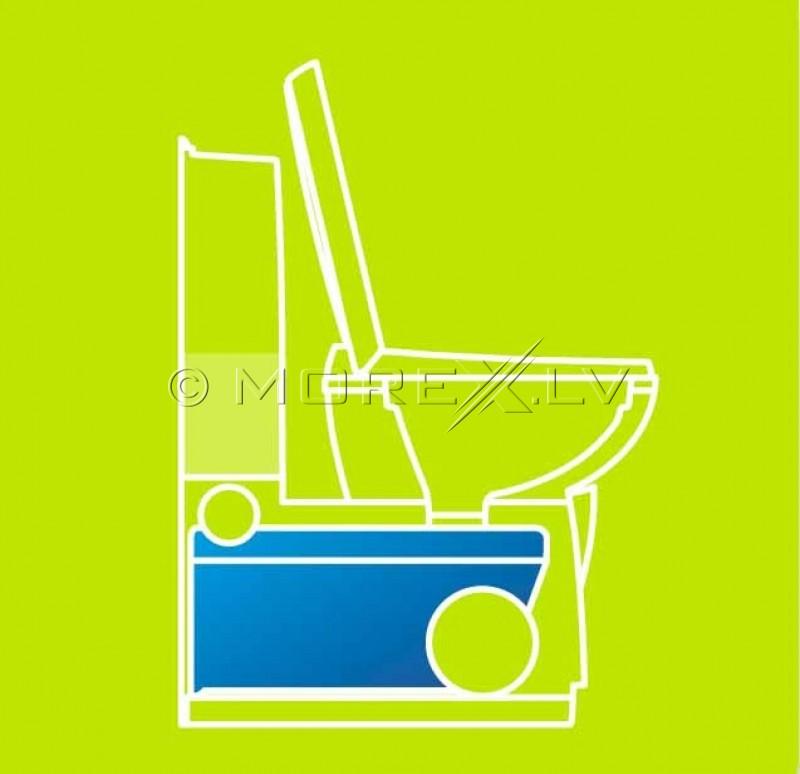 Thetford Aqua Kem® Green 1,5Л (75мл/10л) - БИОлогическая жидкость для нижнего бака